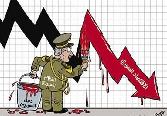 ((الحقائق المخفيه عن إقتصاد سوريا))